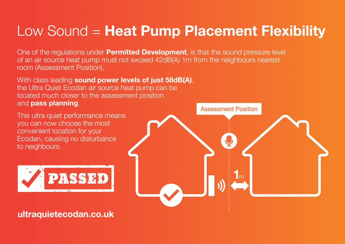 Mitsubishi sound and permitted development infogram - Abode Heat
